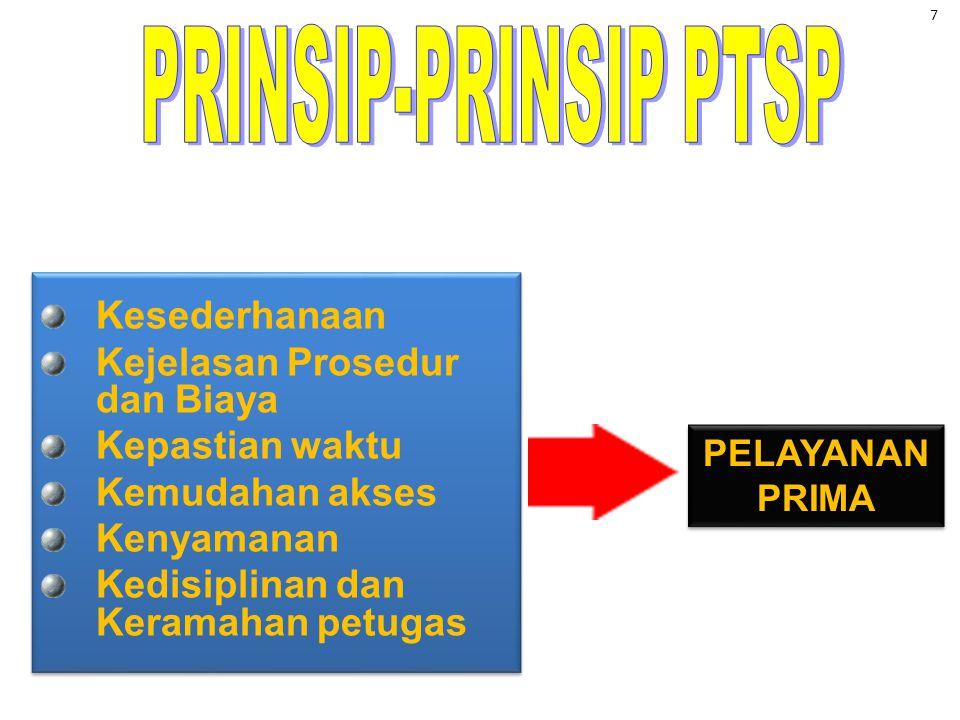PRINSIP-PRINSIP PTSP Kesederhanaan Kejelasan Prosedur dan Biaya