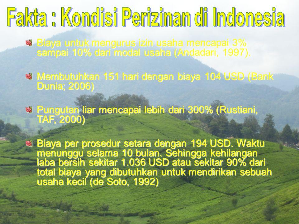 Fakta : Kondisi Perizinan di Indonesia