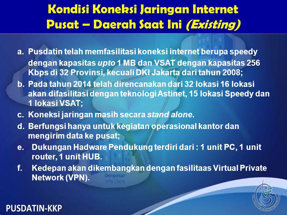 Kondisi Koneksi Jaringan Internet Pusat – Daerah Saat Ini (Existing)
