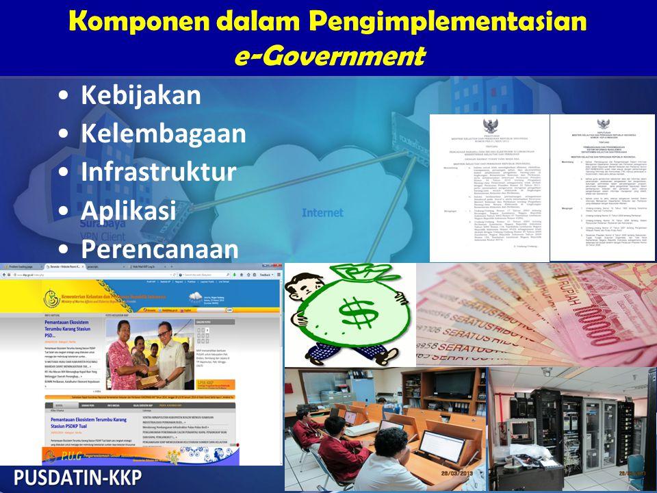 Komponen dalam Pengimplementasian
