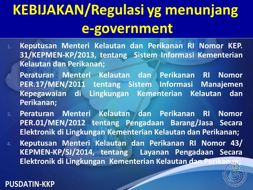 KEBIJAKAN/Regulasi yg menunjang e-government