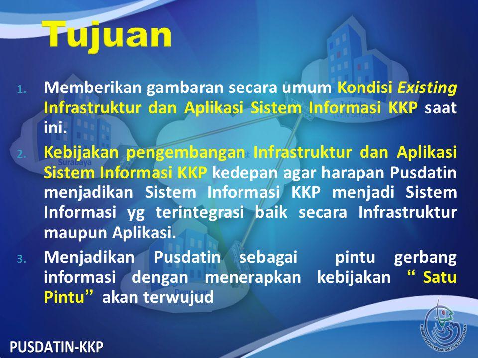 Tujuan Memberikan gambaran secara umum Kondisi Existing Infrastruktur dan Aplikasi Sistem Informasi KKP saat ini.
