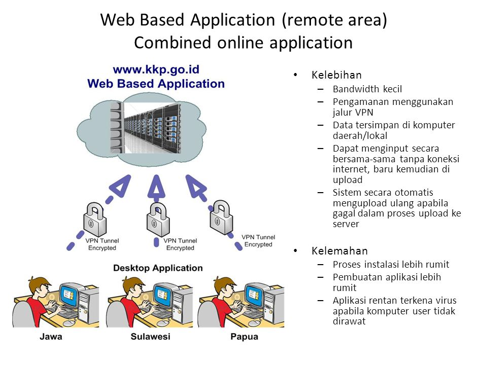 Web Based Application (remote area) Combined online application
