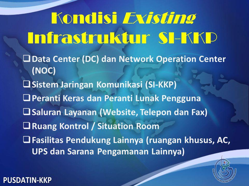 Kondisi Existing Infrastruktur SI-KKP