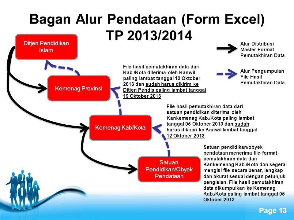 Bagan Alur Pendataan (Form Excel) TP 2013/2014