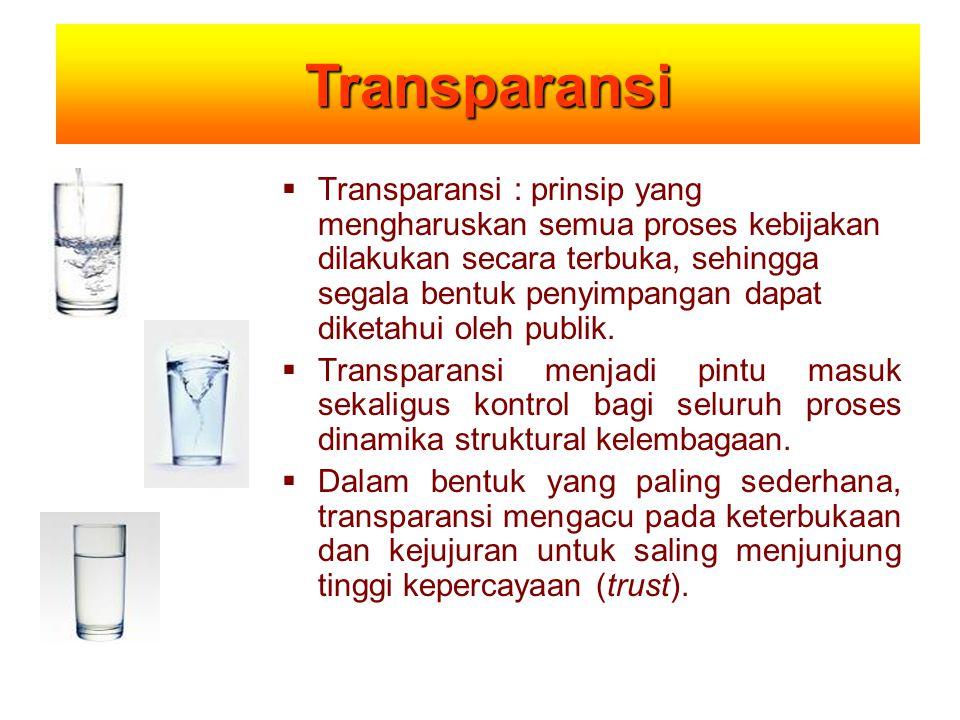 Transparansi