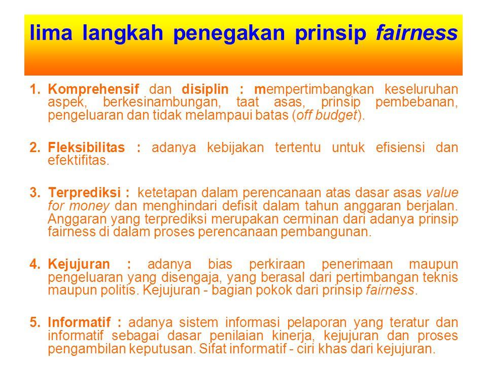lima langkah penegakan prinsip fairness