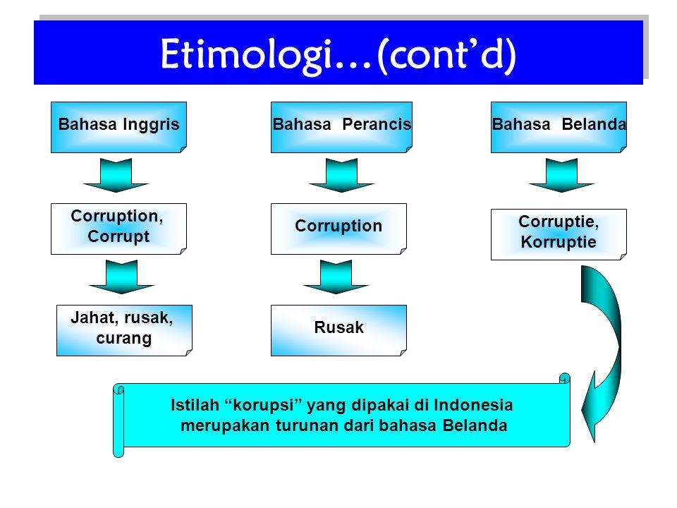 Etimologi…(cont'd) Bahasa Inggris Bahasa Perancis Bahasa Belanda