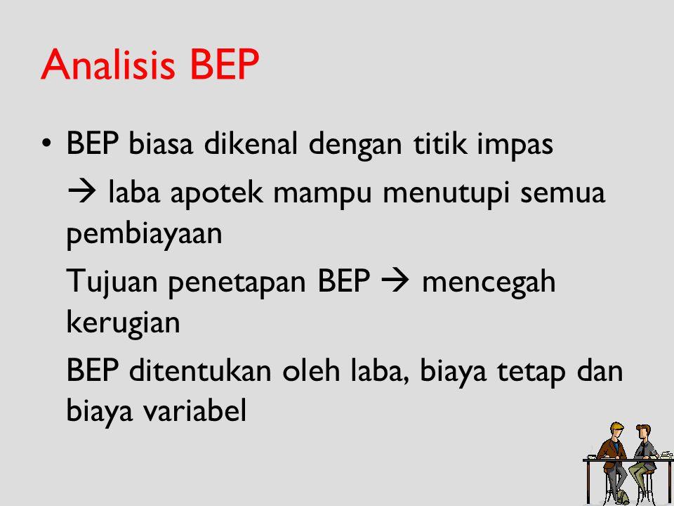 Analisis BEP BEP biasa dikenal dengan titik impas
