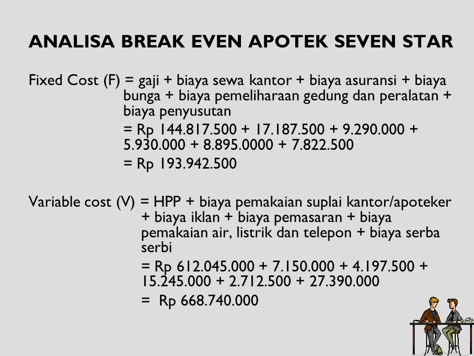 ANALISA BREAK EVEN APOTEK SEVEN STAR