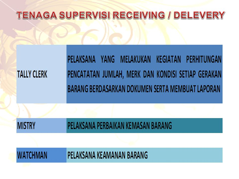 TENAGA SUPERVISI RECEIVING / DELEVERY