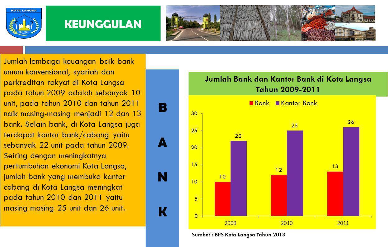 Jumlah Bank dan Kantor Bank di Kota Langsa