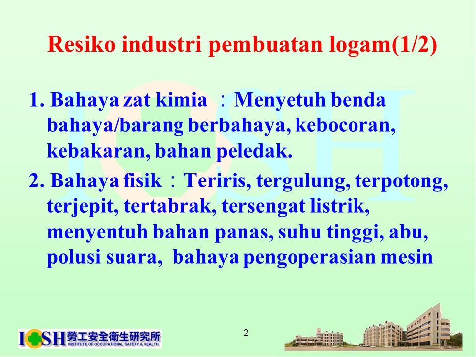 Resiko industri pembuatan logam(1/2)