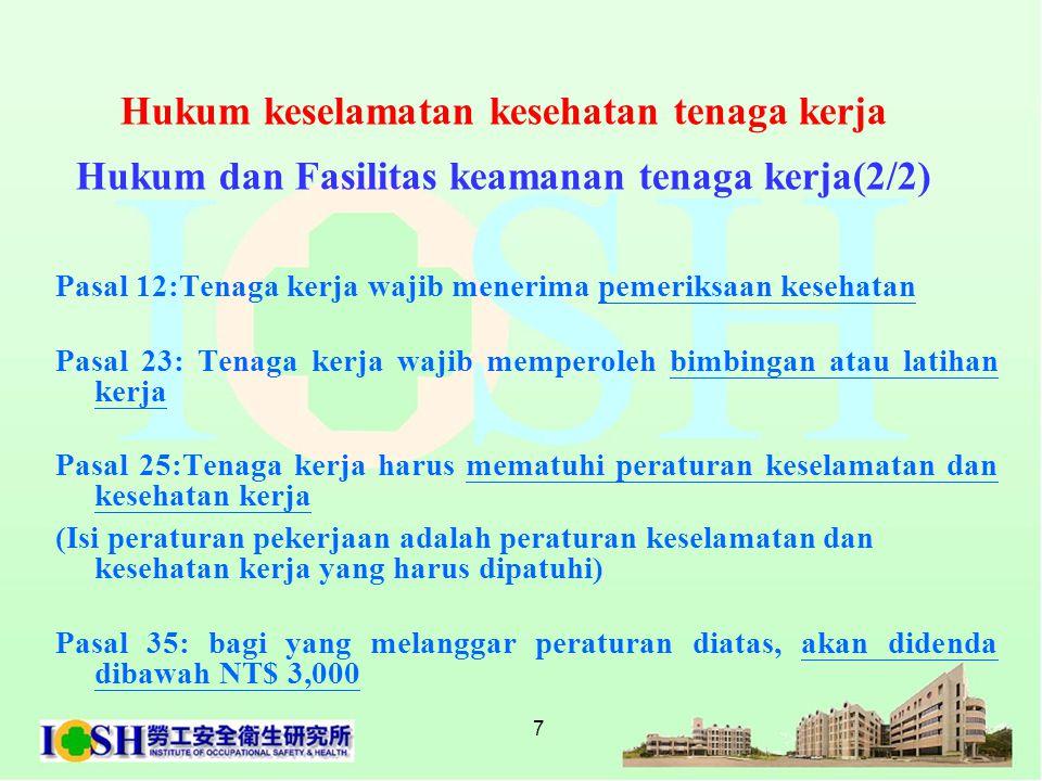 Hukum keselamatan kesehatan tenaga kerja Hukum dan Fasilitas keamanan tenaga kerja(2/2)