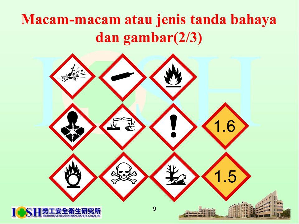 Macam-macam atau jenis tanda bahaya dan gambar(2/3)
