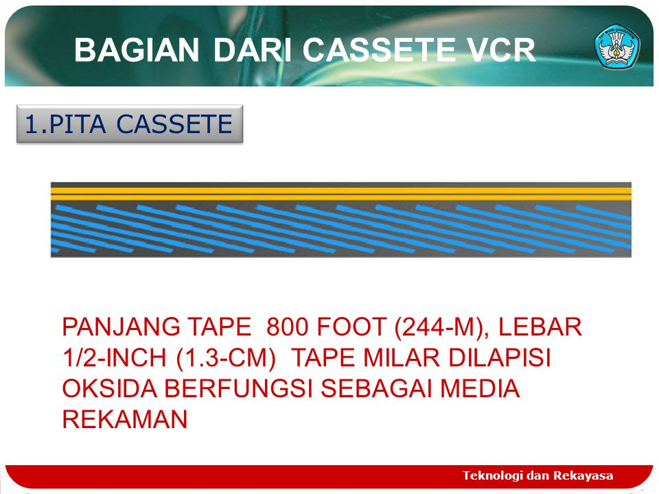 BAGIAN DARI CASSETE VCR