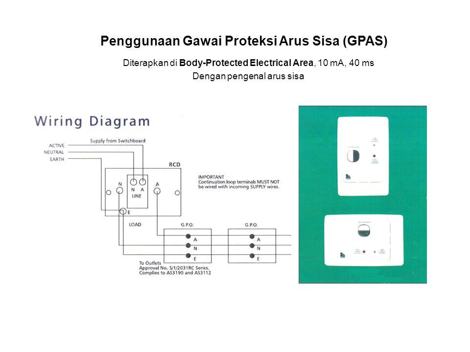 Penggunaan Gawai Proteksi Arus Sisa (GPAS)