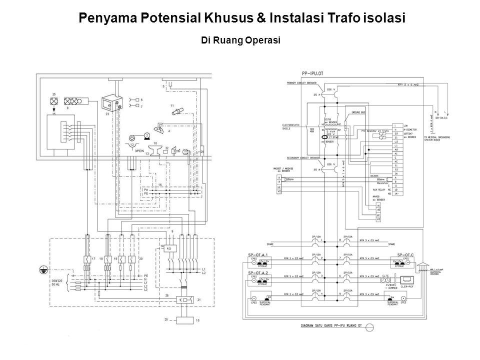 Penyama Potensial Khusus & Instalasi Trafo isolasi