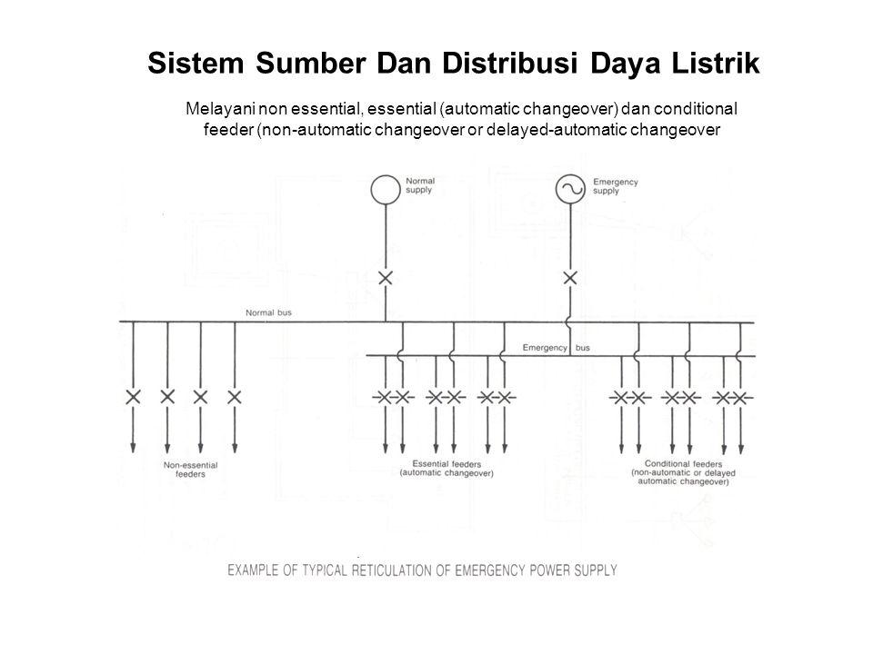 Sistem Sumber Dan Distribusi Daya Listrik