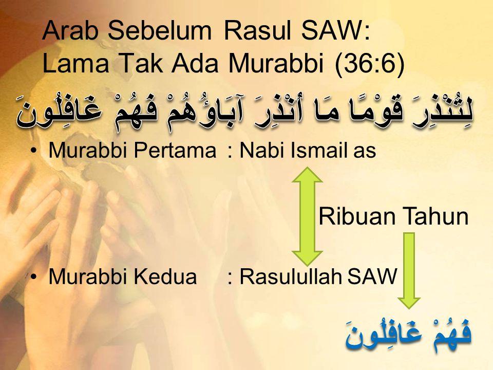 Arab Sebelum Rasul SAW: Lama Tak Ada Murabbi (36:6)