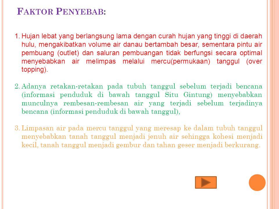 Faktor Penyebab: