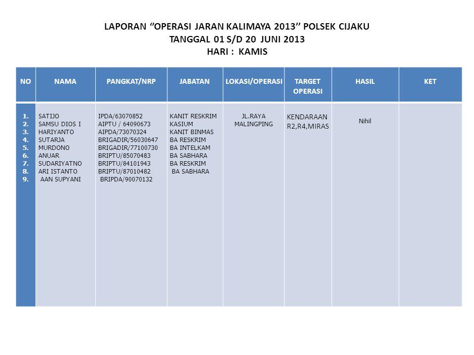 LAPORAN ''OPERASI JARAN KALIMAYA 2013'' POLSEK CIJAKU TANGGAL 01 S/D 20 JUNI 2013 HARI : KAMIS