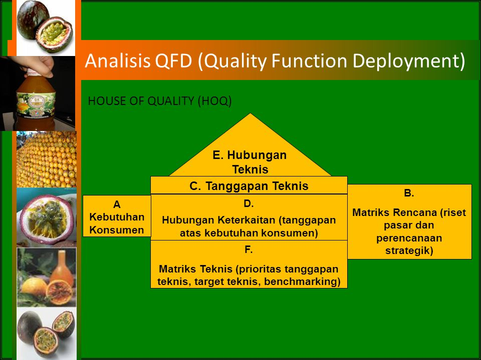 Analisis QFD (Quality Function Deployment)