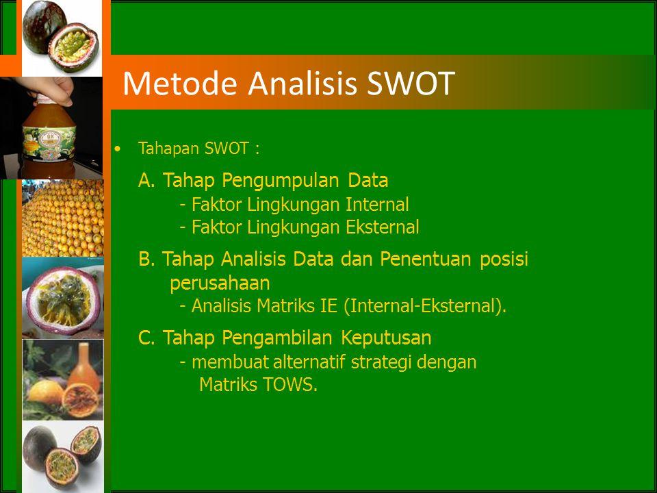 Metode Analisis SWOT A. Tahap Pengumpulan Data