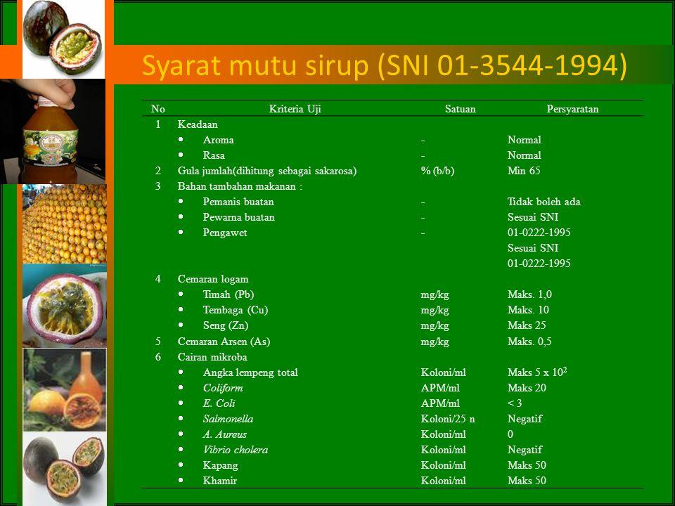 Syarat mutu sirup (SNI 01-3544-1994)