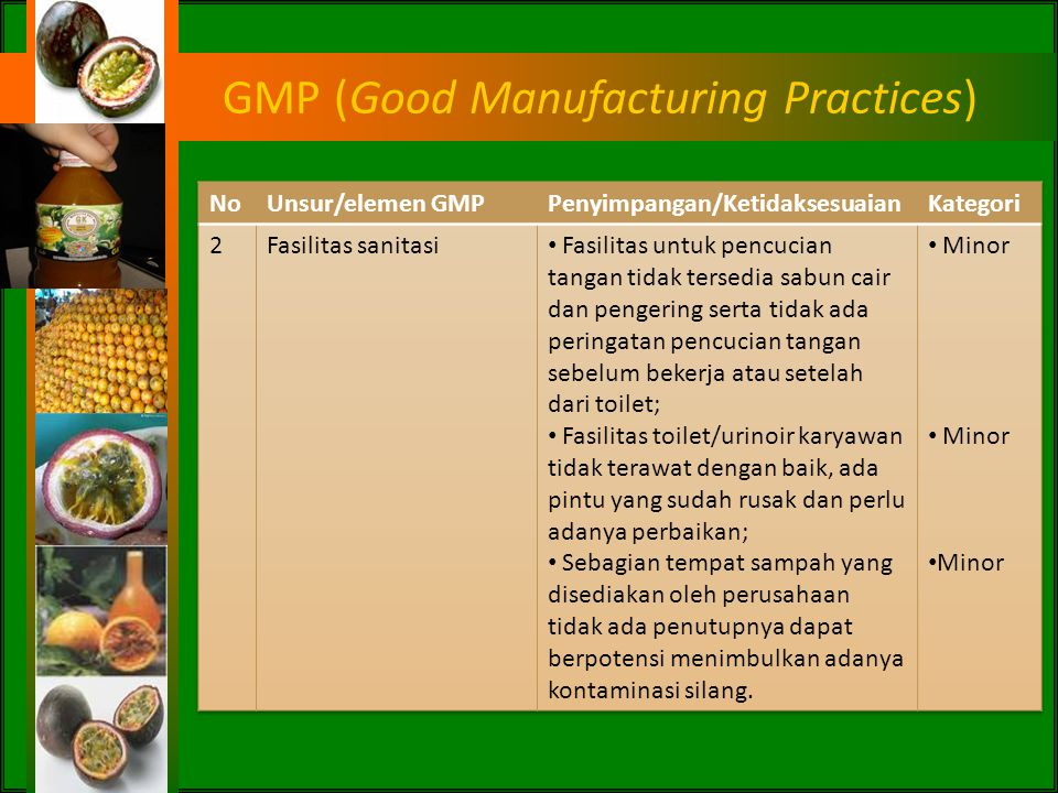 GMP (Good Manufacturing Practices)
