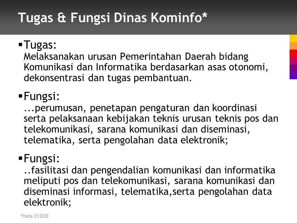 Tugas & Fungsi Dinas Kominfo*