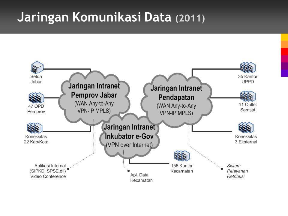 Jaringan Komunikasi Data (2011)