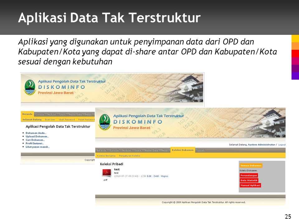Aplikasi Data Tak Terstruktur