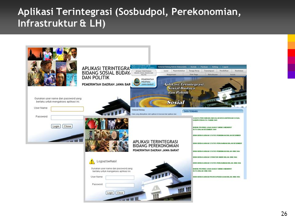 Aplikasi Terintegrasi (Sosbudpol, Perekonomian, Infrastruktur & LH)