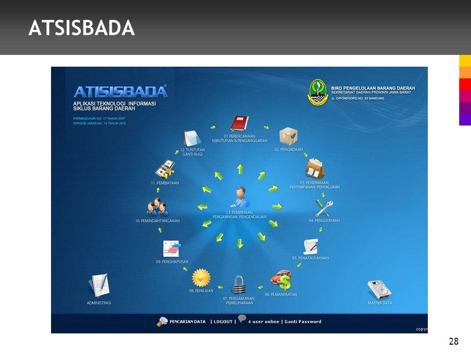 ATSISBADA