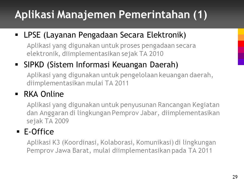 Aplikasi Manajemen Pemerintahan (1)