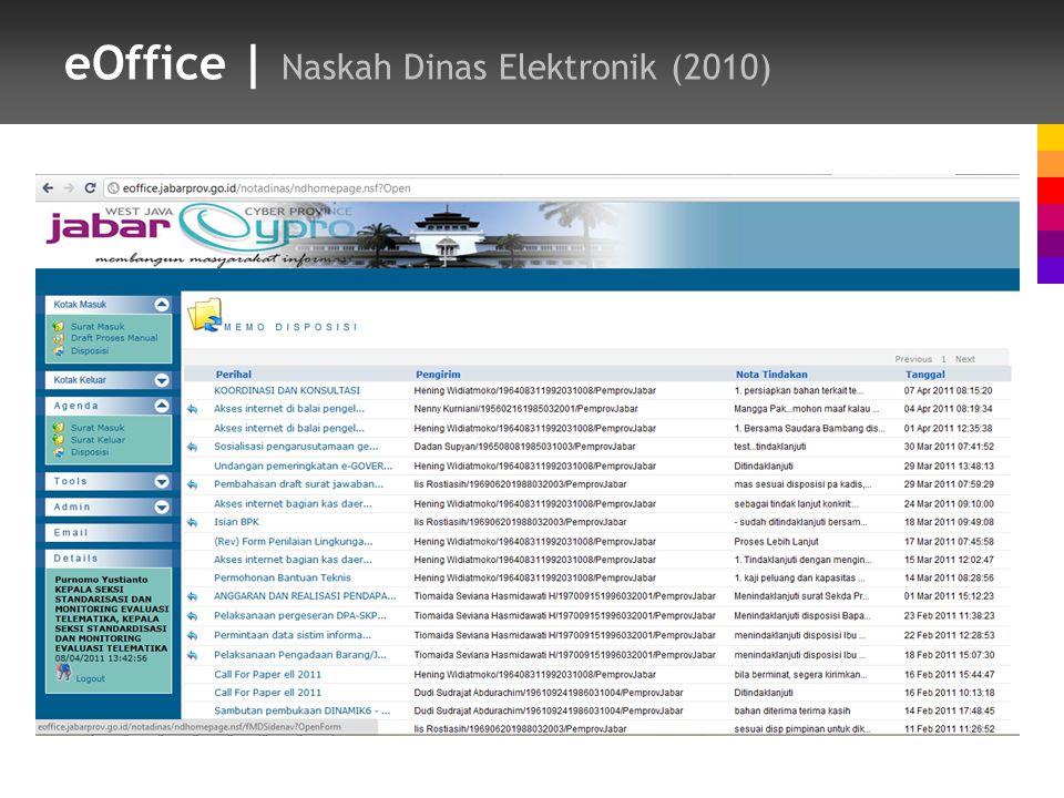 eOffice | Naskah Dinas Elektronik (2010)