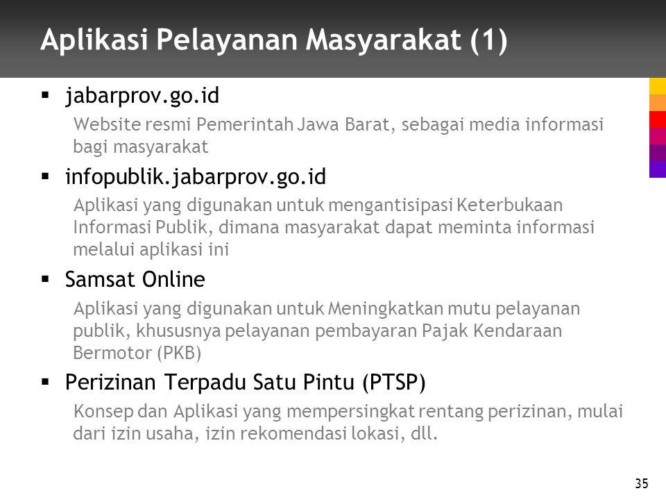 Aplikasi Pelayanan Masyarakat (1)