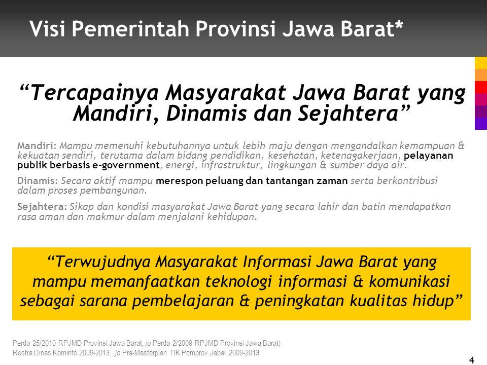 Visi Pemerintah Provinsi Jawa Barat*