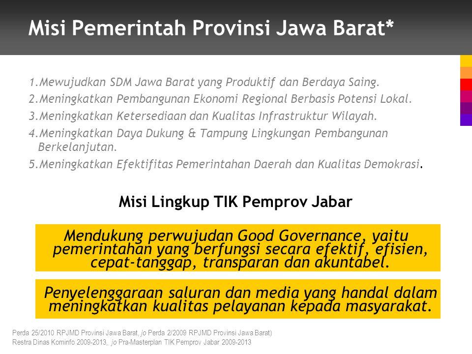 Misi Pemerintah Provinsi Jawa Barat*