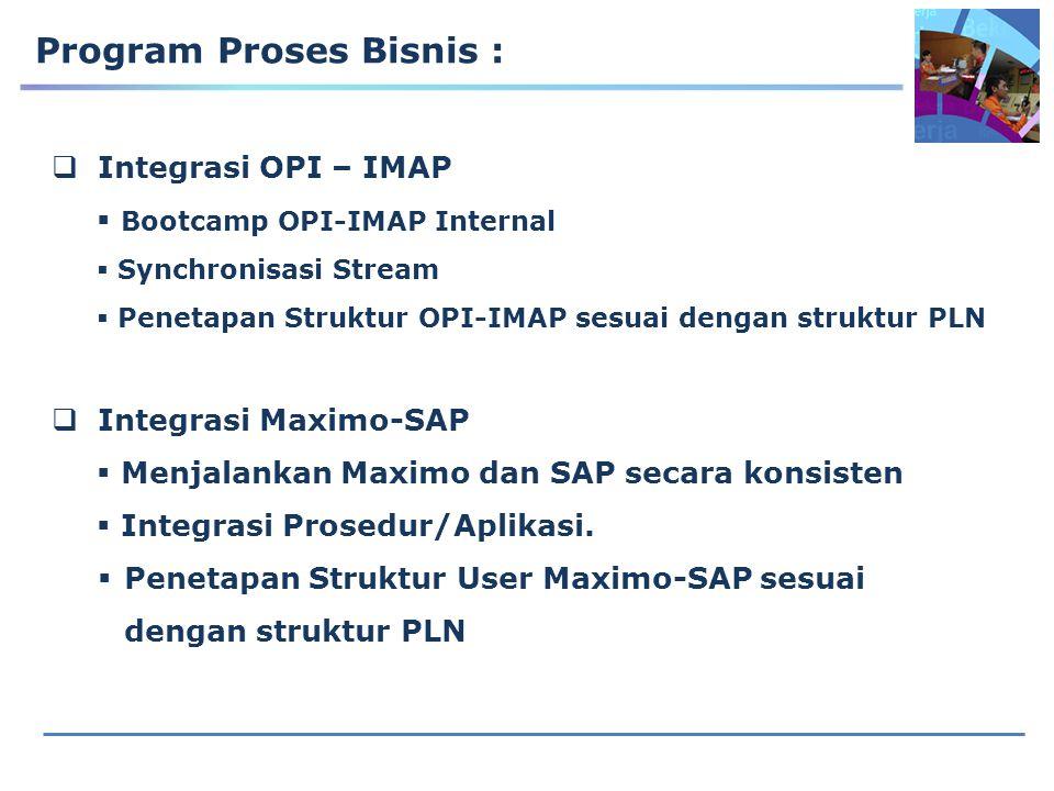 Program Proses Bisnis :