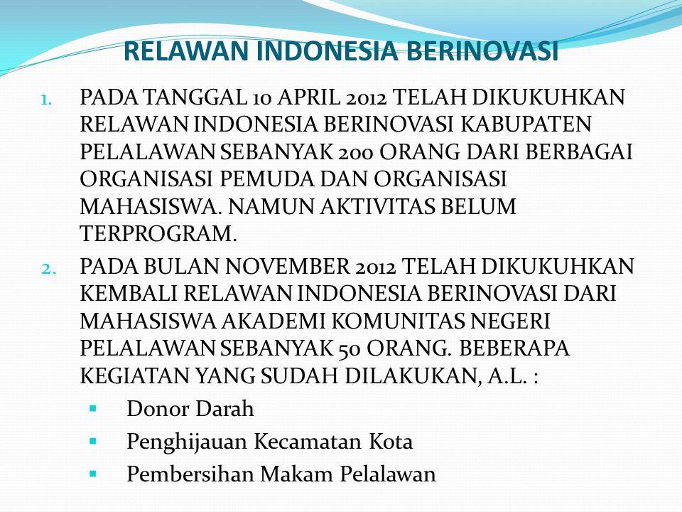 RELAWAN INDONESIA BERINOVASI