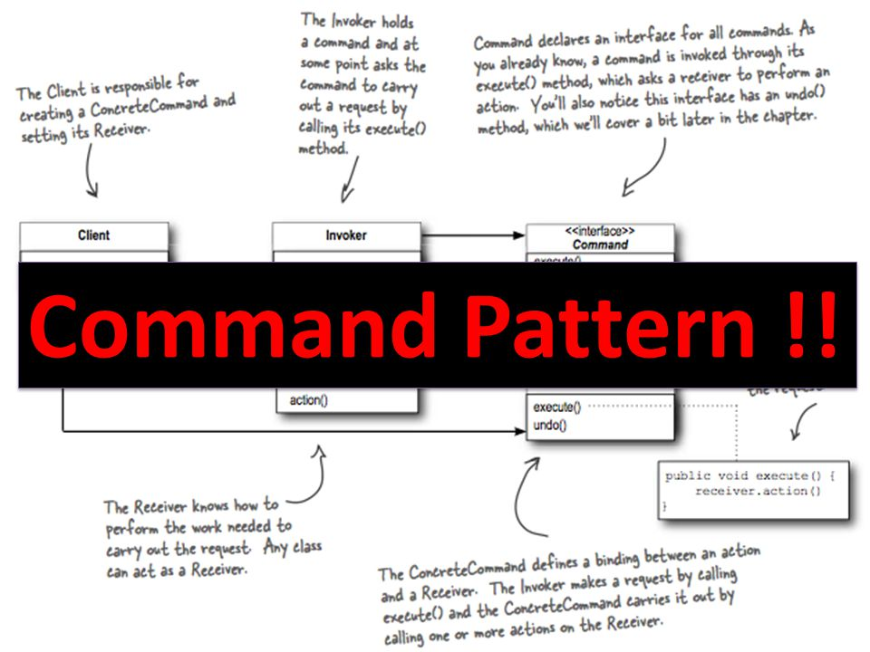 Command Pattern !! Solusinya : Command Pattern !!