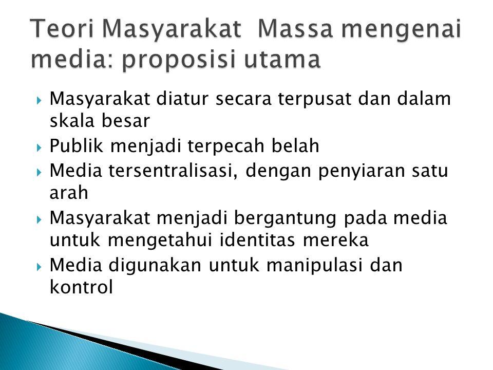 Teori Masyarakat Massa mengenai media: proposisi utama