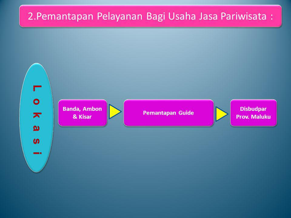 2.Pemantapan Pelayanan Bagi Usaha Jasa Pariwisata :