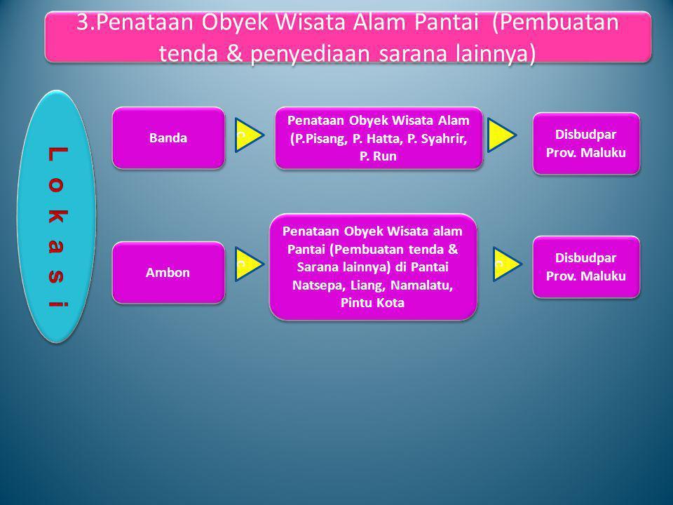 Penataan Obyek Wisata Alam (P.Pisang, P. Hatta, P. Syahrir, P. Run
