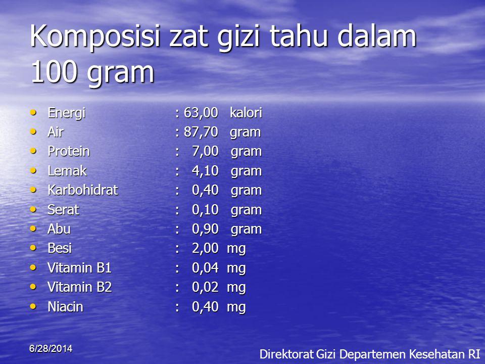 Komposisi zat gizi tahu dalam 100 gram