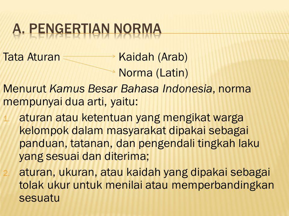 a. Pengertian norma Tata Aturan Kaidah (Arab) Norma (Latin)