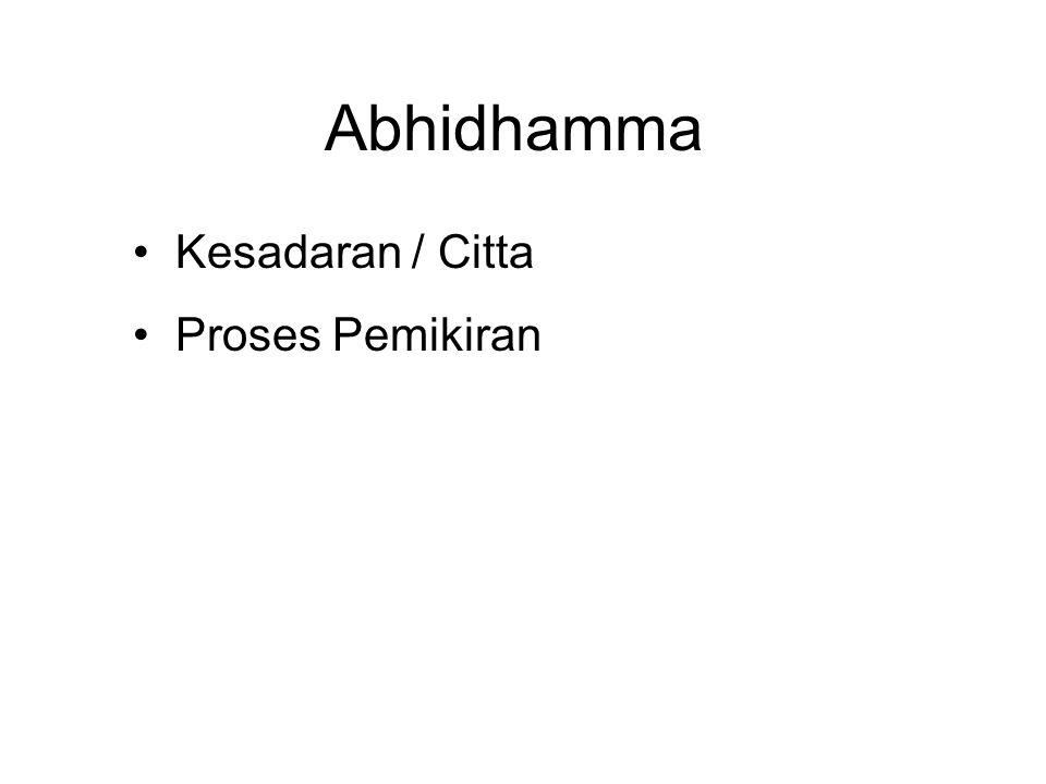 Abhidhamma Kesadaran / Citta Proses Pemikiran Faktor Mental / Cetasika