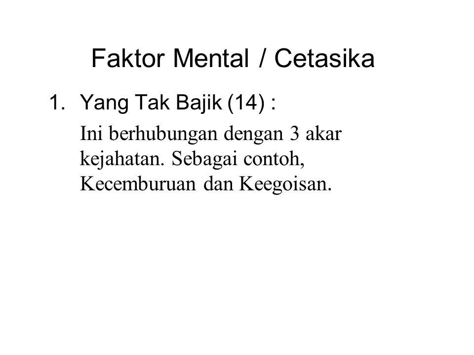 Faktor Mental / Cetasika